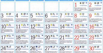 Лунный календарь на апрель 2018 – составляем план работ