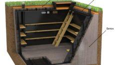 Как сделать погреб в гараже – разные пути для достижения цели
