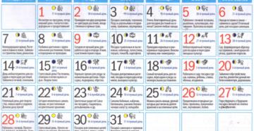 Лунный календарь на май 2018 – рекомендации землевладельцам